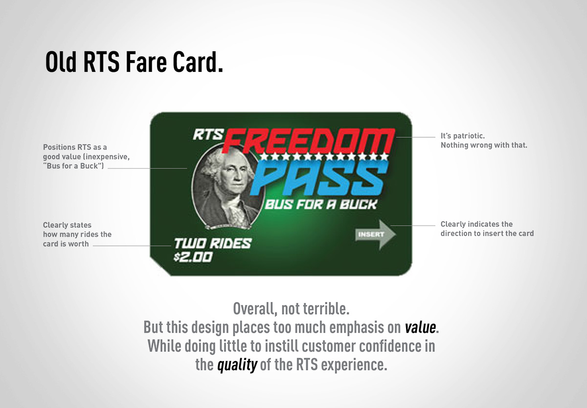 RTS Fare Card (before)